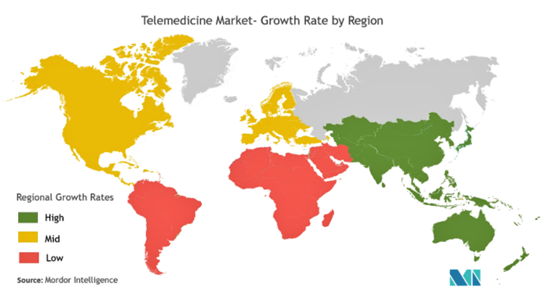 a world map showing the telemedicine market growth rate across different regions. three color codes are used; green for high growth regions, yellow for medium growth regions and red for low growth regions. South-east Asia and Australia are marked green, North America and western Europe are marked yellow and South America, Africa and parts of middle east are marked red. source, mordor intelligence.